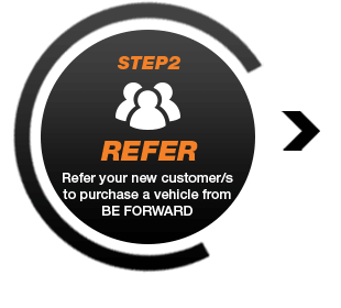 STEP2 REFER Refer your new customer/s to purchase a vehicle from BE FORWARD