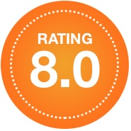 BE FORWARD Ratings