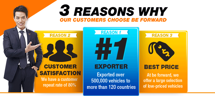 3 REASONS WHY CUSTOMERS CHOOSE BE FORWARD