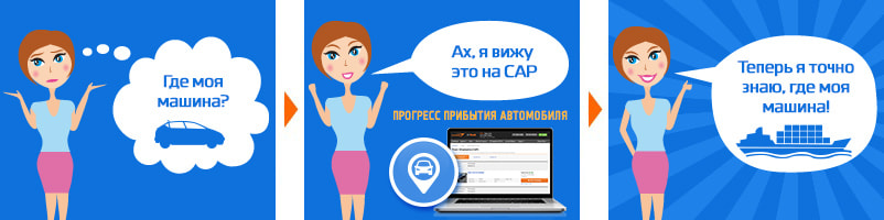 CAP is an online system for customers to track the status of cars purchased until their arrival. From shipping arrangement to the issuing of B/L, every process can be confirmed online.